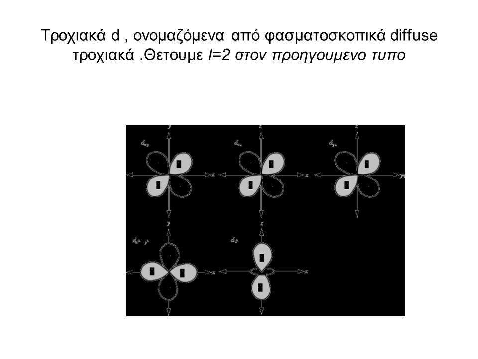 Τροχιακά d , ονομαζόμενα από φασματοσκοπικά diffuse τροχιακά