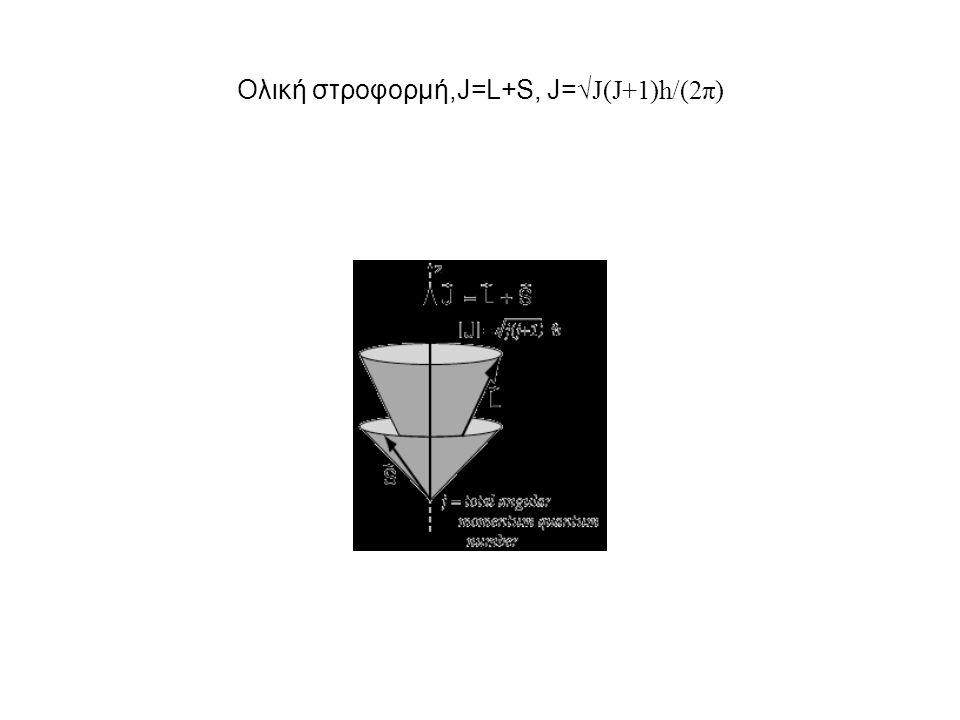Ολική στροφορμή,J=L+S, J=√J(J+1)h/(2π)