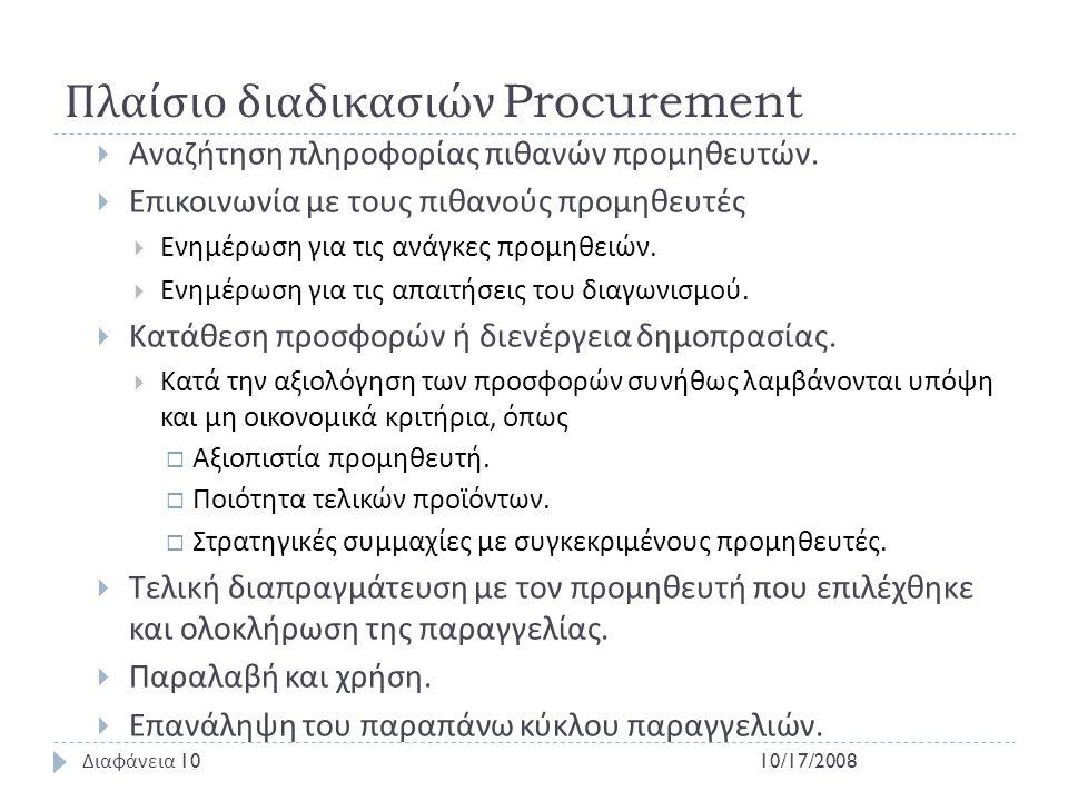 Πλαίσιο διαδικασιών Procurement