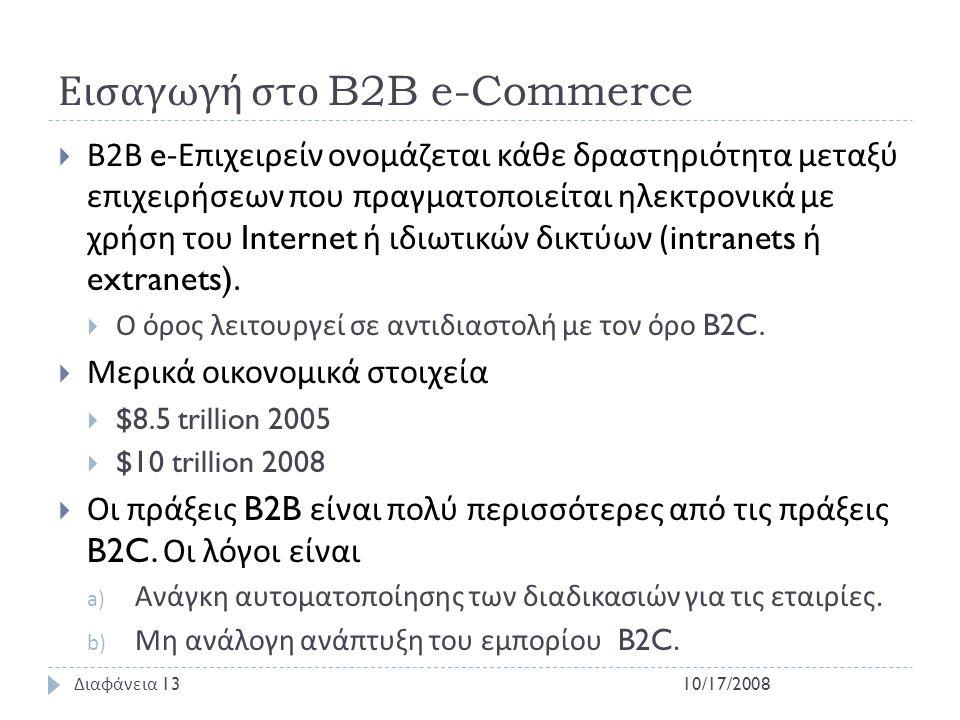 Εισαγωγή στο B2B e-Commerce