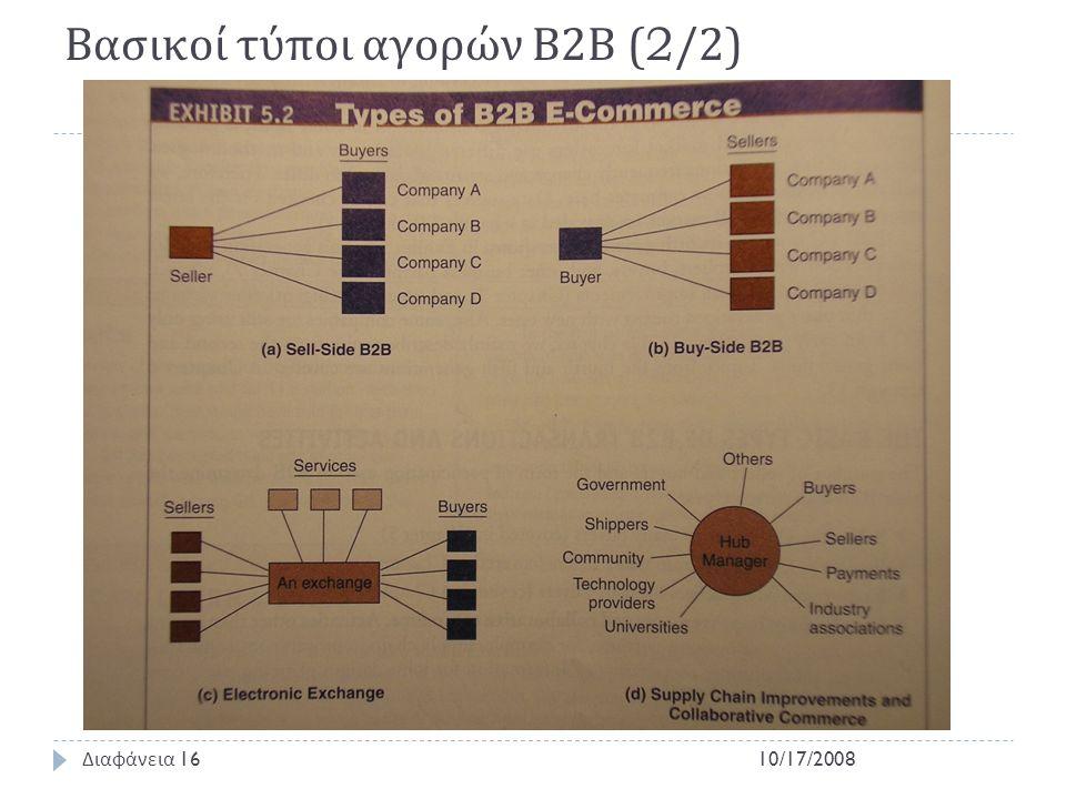 Βασικοί τύποι αγορών Β2Β (2/2)