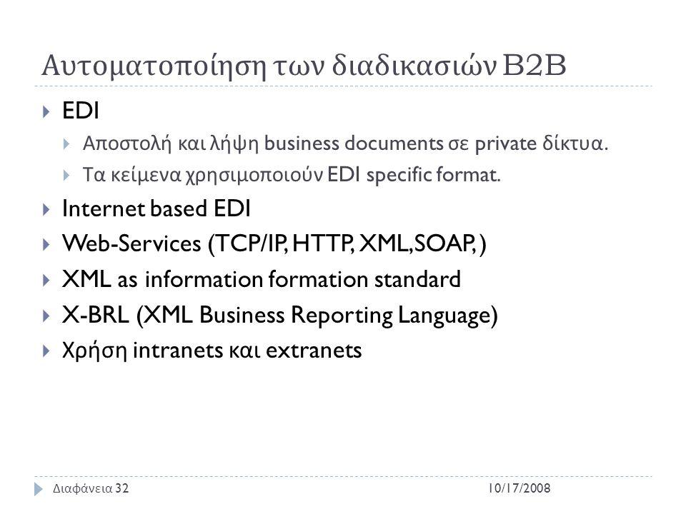 Αυτοματοποίηση των διαδικασιών B2B