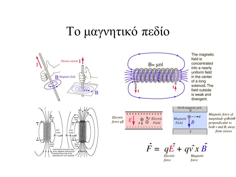 Το μαγνητικό πεδίο