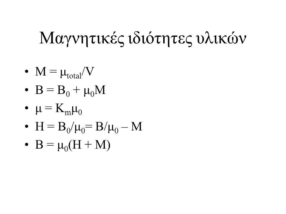 Μαγνητικές ιδιότητες υλικών