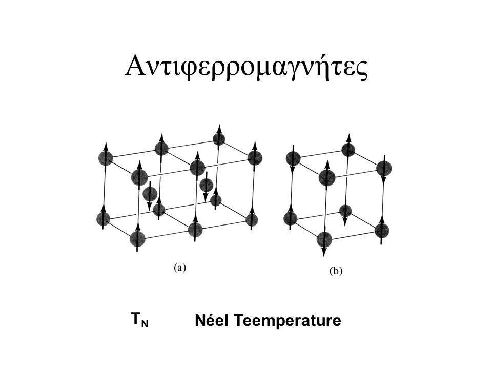 Αντιφερρομαγνήτες TN Néel Teemperature