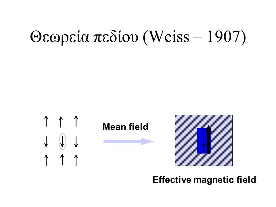 Θεωρεία πεδίου (Weiss – 1907)