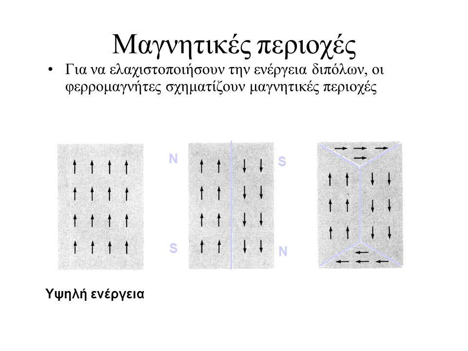 Μαγνητικές περιοχές Για να ελαχιστοποιήσουν την ενέργεια διπόλων, οι φερρομαγνήτες σχηματίζουν μαγνητικές περιοχές.