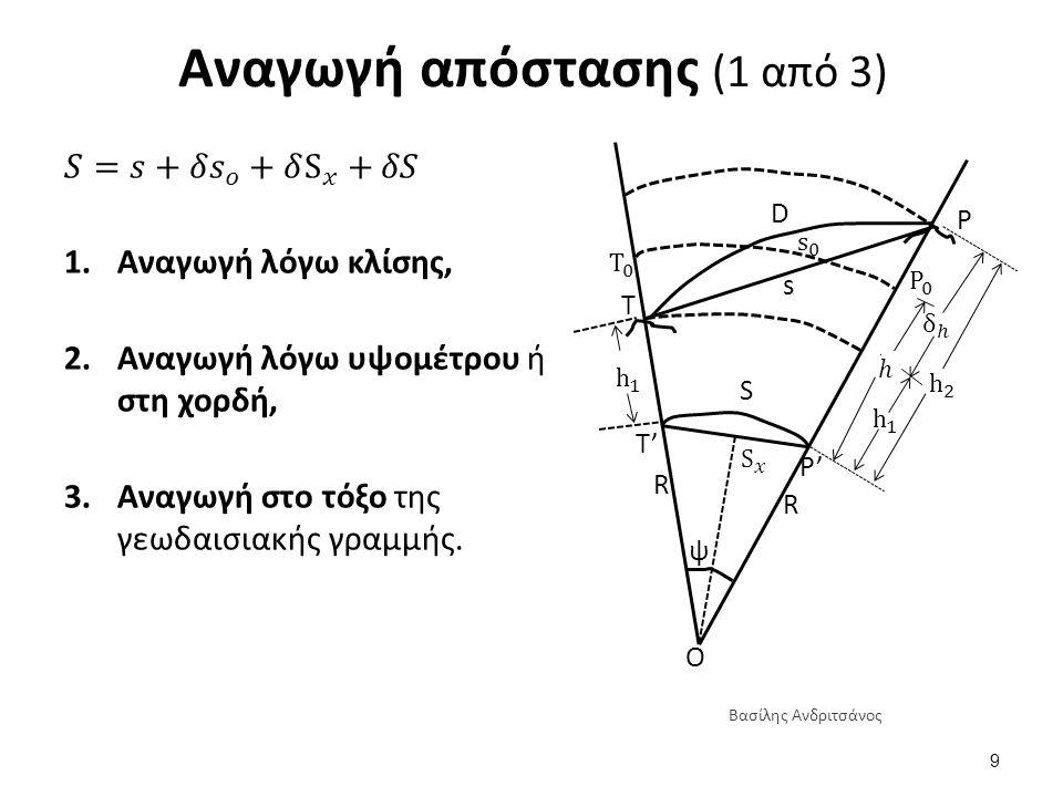 Αναγωγή απόστασης (2 από 3)