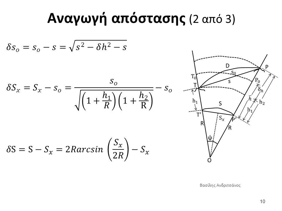 Αναγωγή απόστασης (3 από 3)