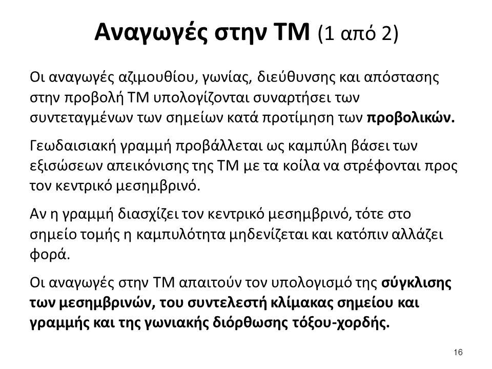 Αναγωγές στην ΤΜ (2 από 2) κ.μ. 𝛾 𝑖 𝑡 𝑖𝑗 𝛽 𝑖𝑗 𝛼 𝑖𝑗 i Ι 𝑖𝑗 j 𝜇 𝑖 𝛿 𝑖𝑗
