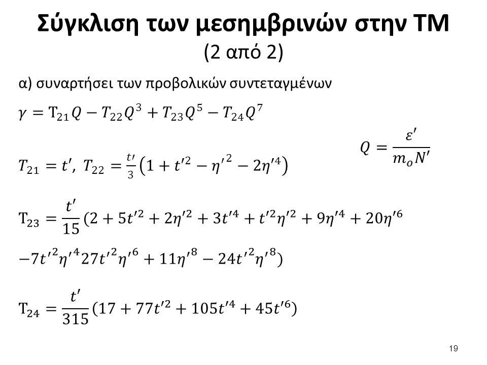 Συντελεστής κλίμακας στην ΤΜ (1 από 2)