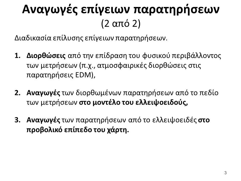 Αναγωγή αστρονομικού αζιμούθιου (1 από 4)