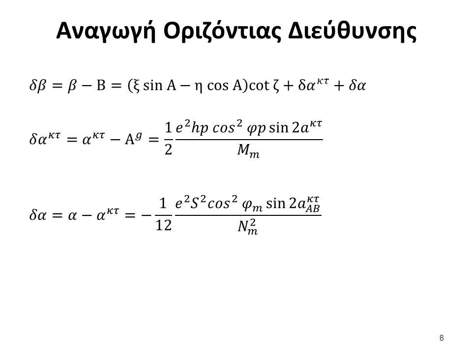 Αναγωγή απόστασης (1 από 3)