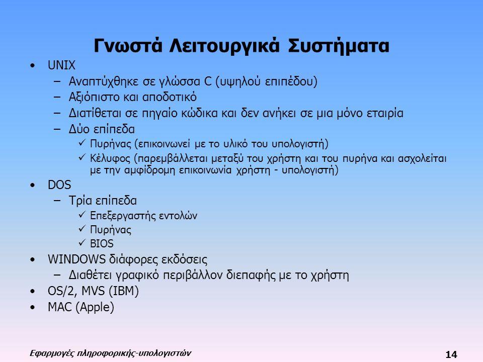 Γνωστά Λειτουργικά Συστήματα