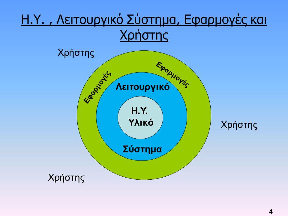 Η.Υ. , Λειτουργικό Σύστημα, Εφαρμογές και Χρήστης