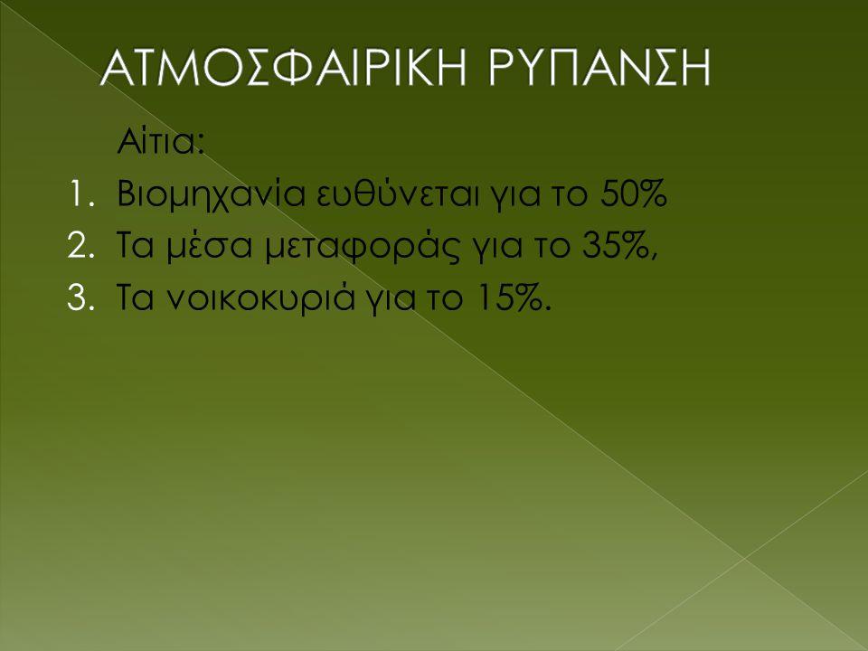 ΑΤΜΟΣΦΑΙΡΙΚΗ ΡΥΠΑΝΣΗ Αίτια: 1. Βιομηχανία ευθύνεται για το 50% 2.