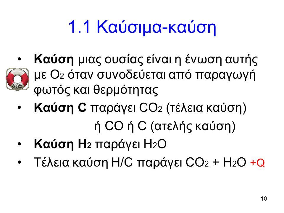 1.1 Καύσιμα-καύση Καύση μιας ουσίας είναι η ένωση αυτής με Ο2 όταν συνοδεύεται από παραγωγή φωτός και θερμότητας.