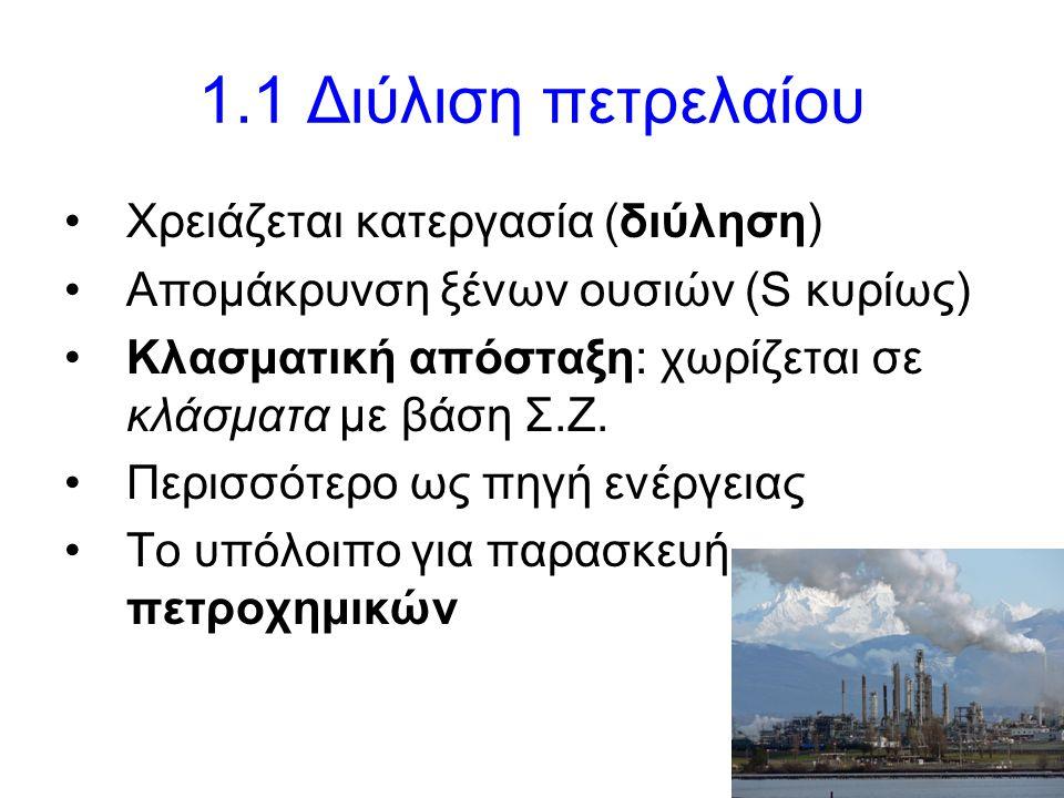 1.1 Διύλιση πετρελαίου Χρειάζεται κατεργασία (διύληση)