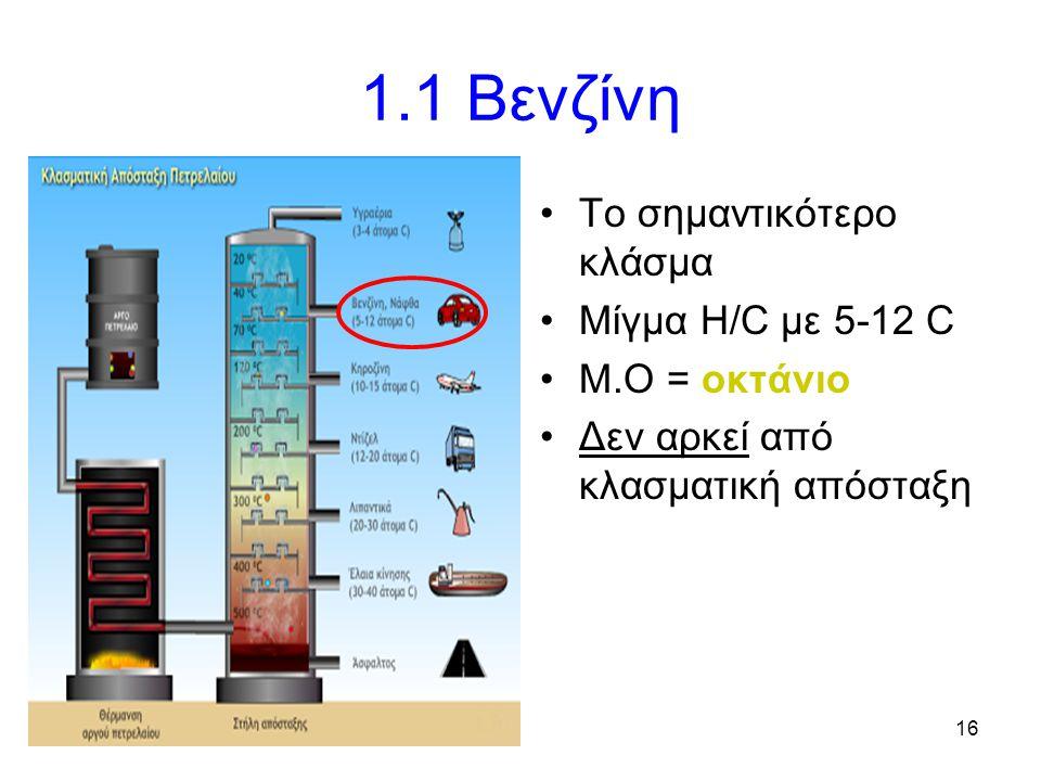 1.1 Βενζίνη Το σημαντικότερο κλάσμα Μίγμα H/C με 5-12 C Μ.Ο = οκτάνιο