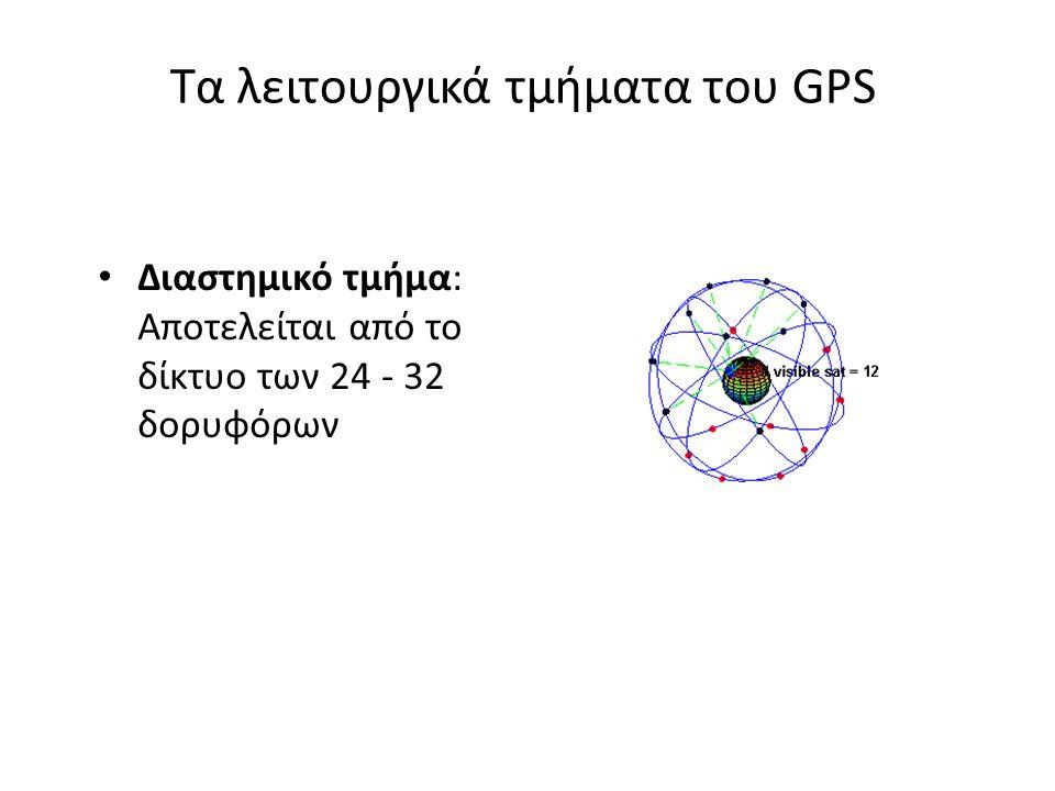 Τα λειτουργικά τμήματα του GPS