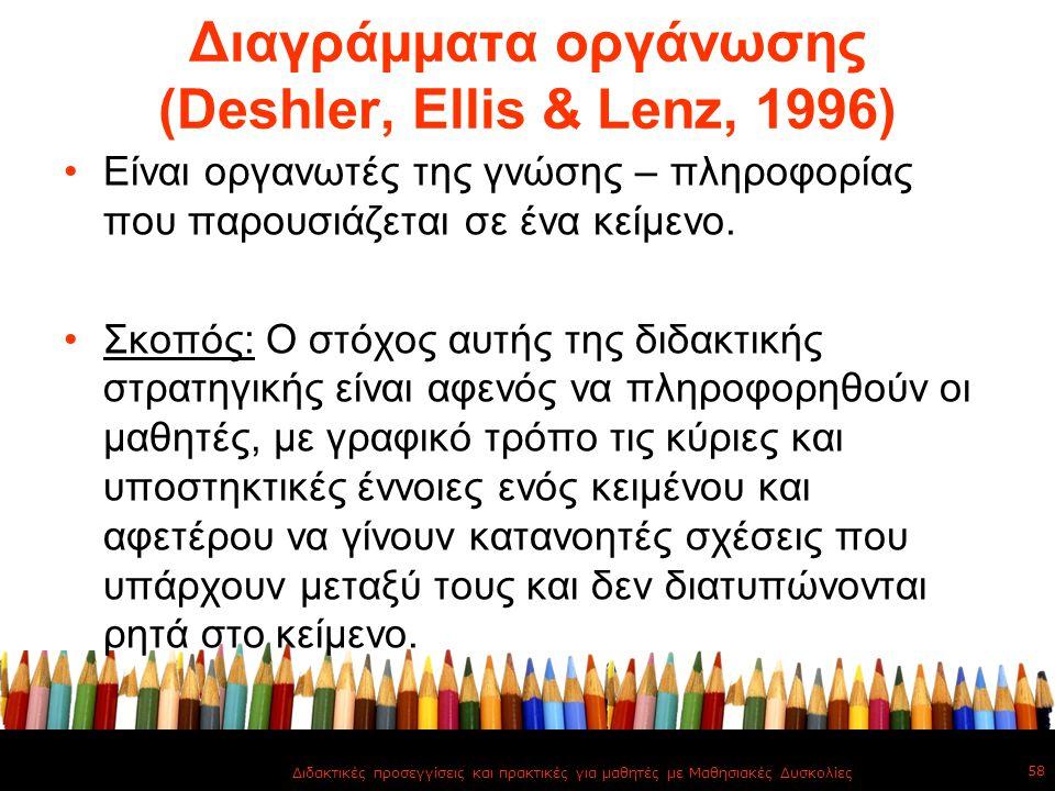 Διαγράμματα οργάνωσης (Deshler, Ellis & Lenz, 1996)