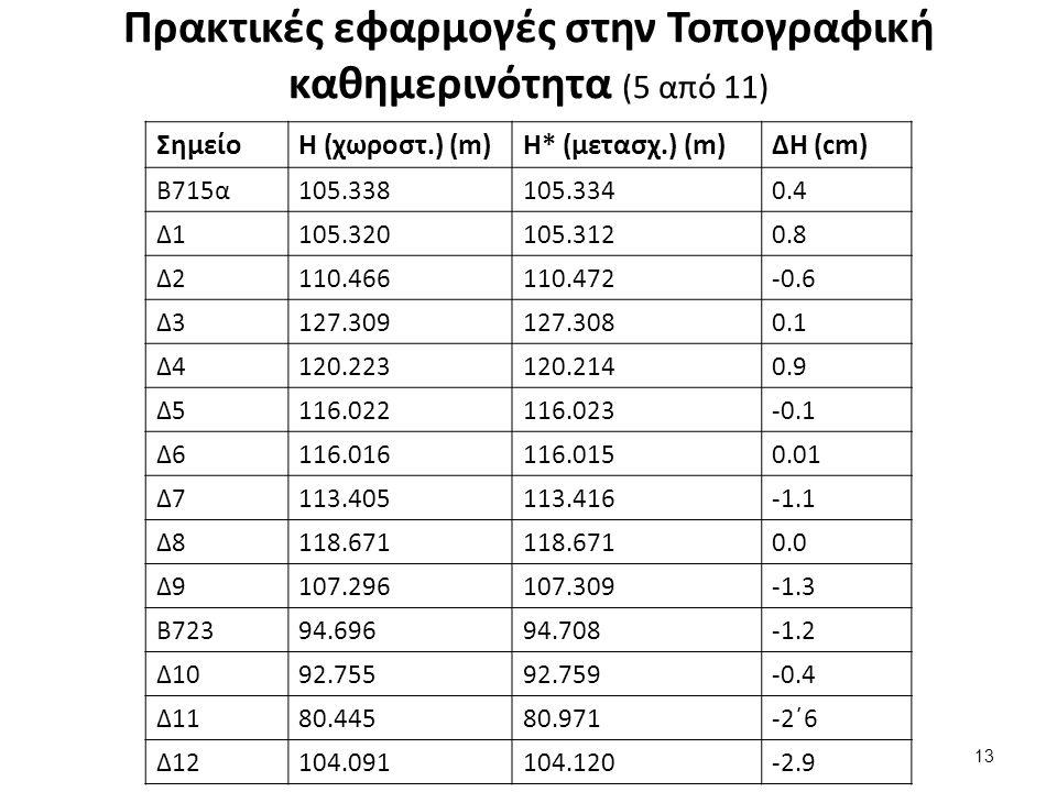 Πρακτικές εφαρμογές στην Τοπογραφική καθημερινότητα (6 από 11)