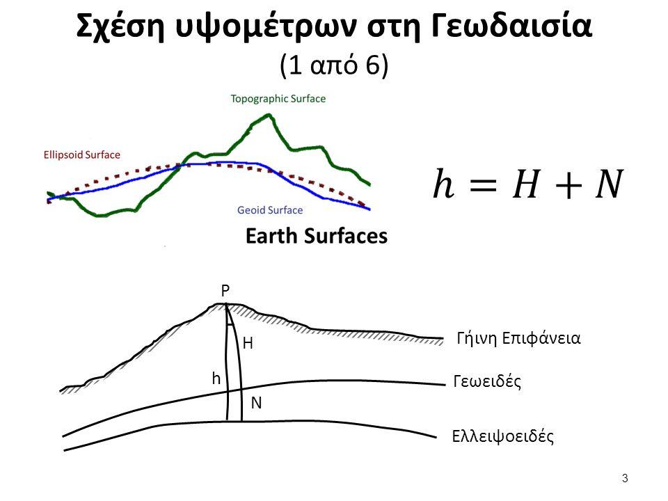 Σχέση υψομέτρων στη Γεωδαισία (2 από 6)