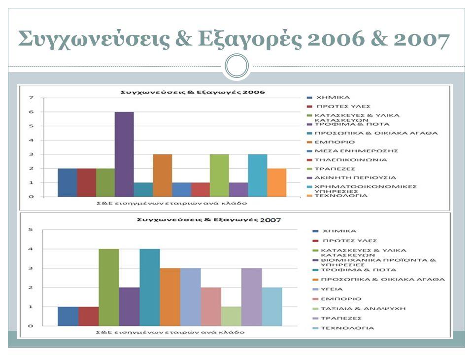 Συγχωνεύσεις & Εξαγορές 2006 & 2007