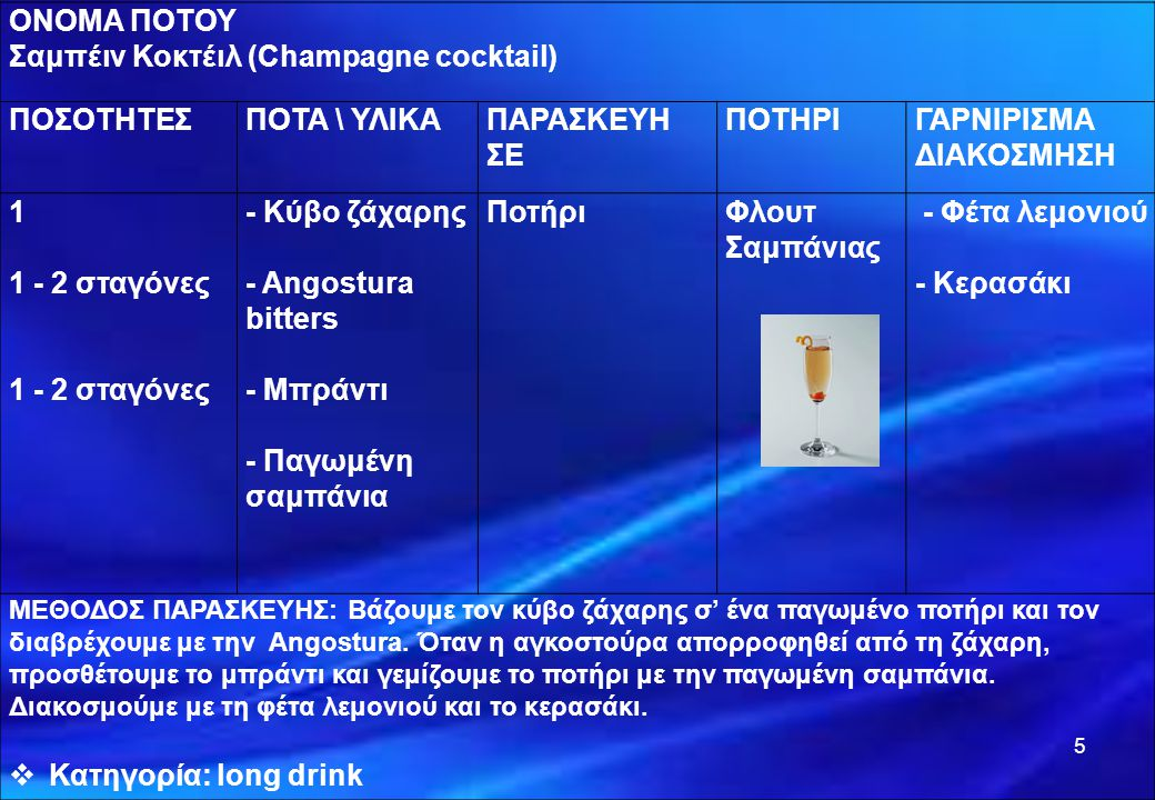 Σαμπέιν Κοκτέιλ (Champagne cocktail) ΠΟΣΟΤΗΤΕΣ ΠΟΤΑ \ ΥΛΙΚΑ ΠΑΡΑΣΚΕΥΗ