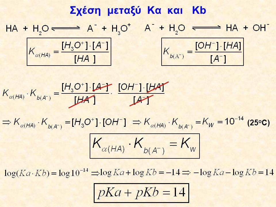 Σχέση μεταξύ Kα και Kb (25οC)