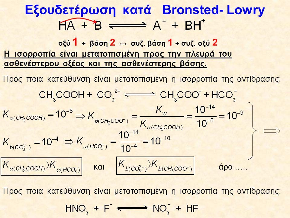 Εξουδετέρωση κατά Bronsted- Lowry