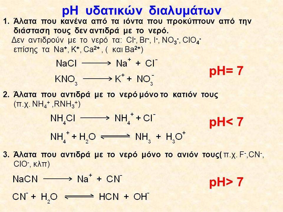 pH υδατικών διαλυμάτων