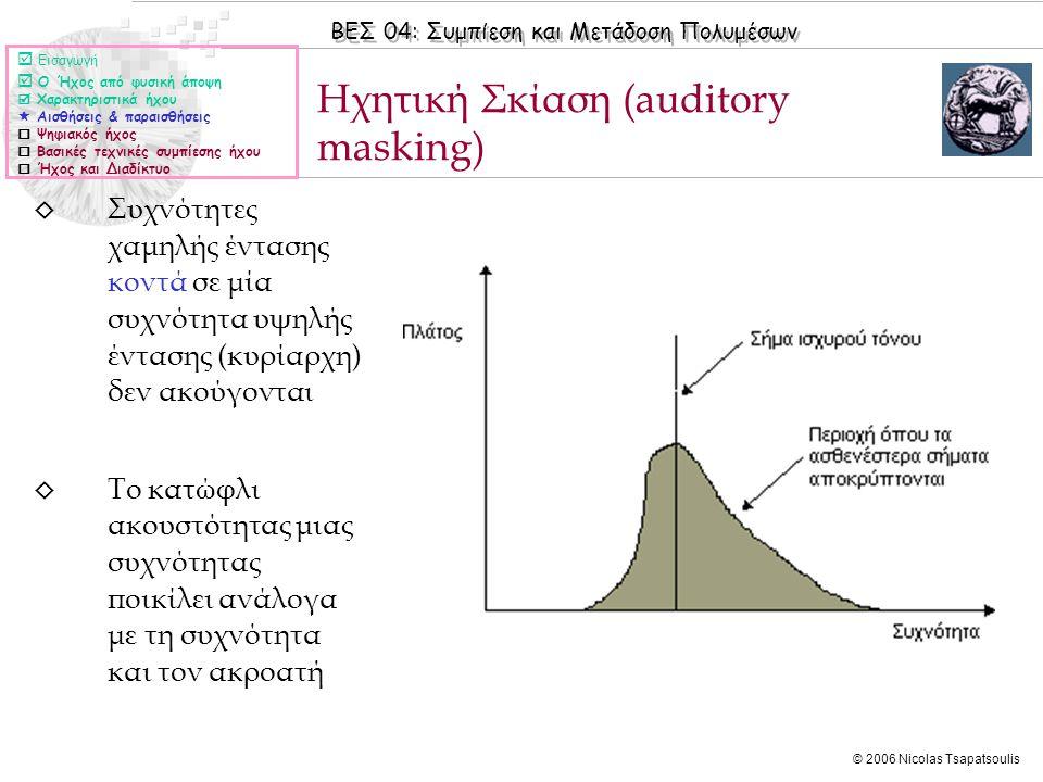 Ηχητική Σκίαση (auditory masking)
