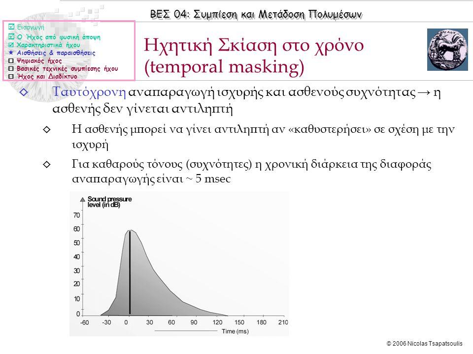 Ηχητική Σκίαση στο χρόνο (temporal masking)