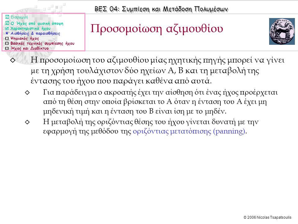 Προσομοίωση αζιμουθίου