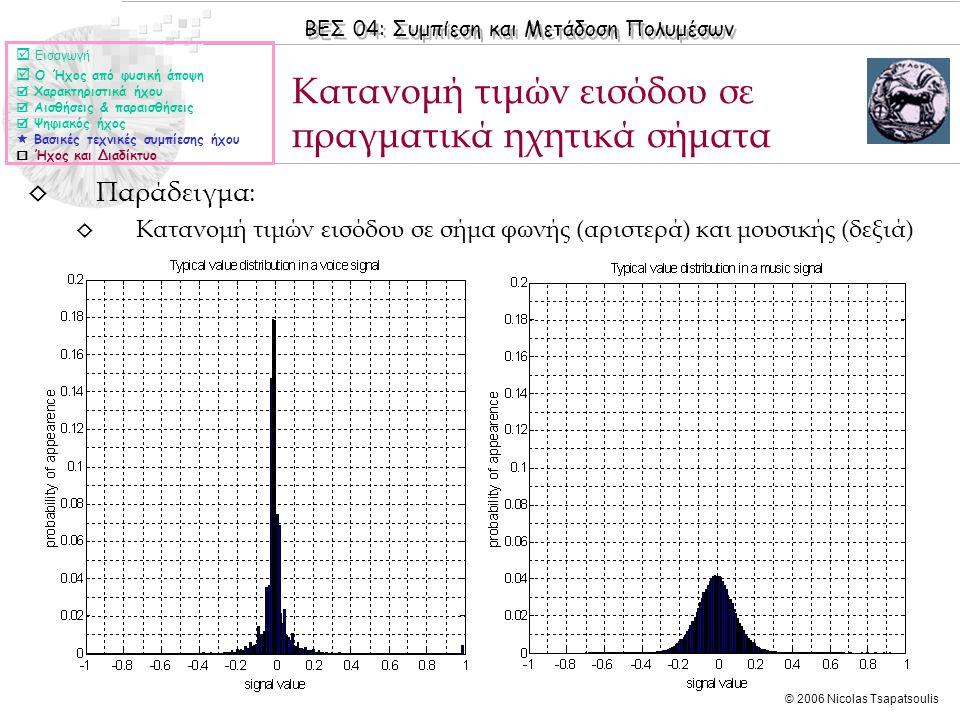 Κατανομή τιμών εισόδου σε πραγματικά ηχητικά σήματα