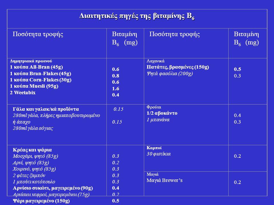 Διαιτητικές πηγές της βιταμίνης Β6