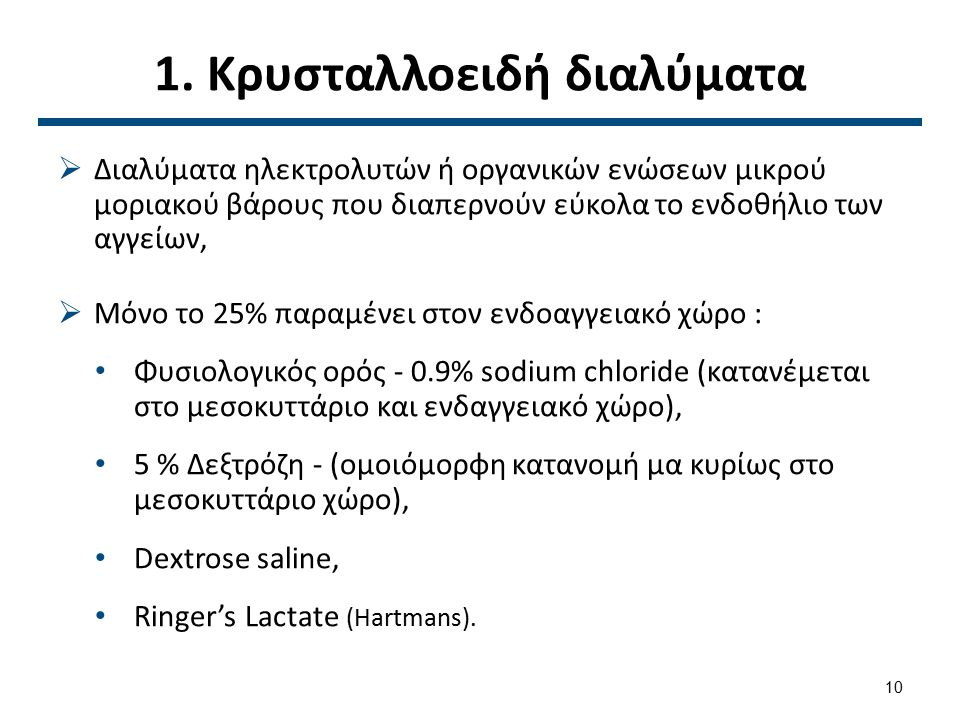 Ποσοστά % : βάρος / όγκο Normal saline 0.9% τι σημαίνει;