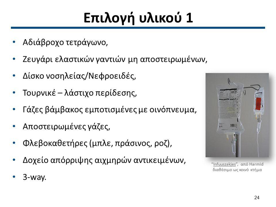 Επιλογή υλικού 2 Συσκευή ορού, Διαφανές αυτοκόλλητο επίθεμα,