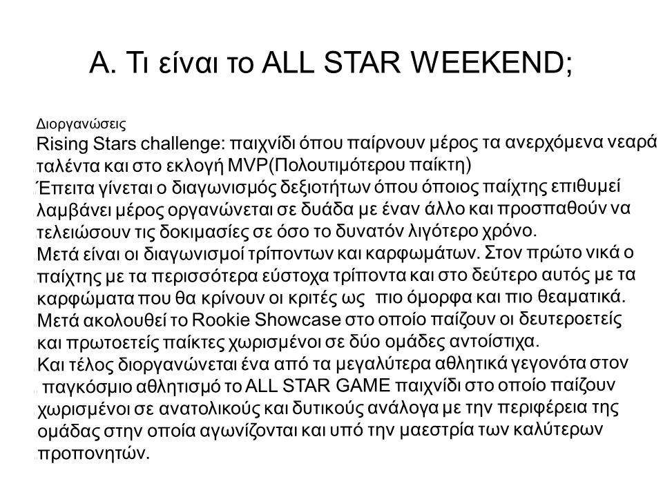 Α. Τι είναι το ALL STAR WEEKEND;