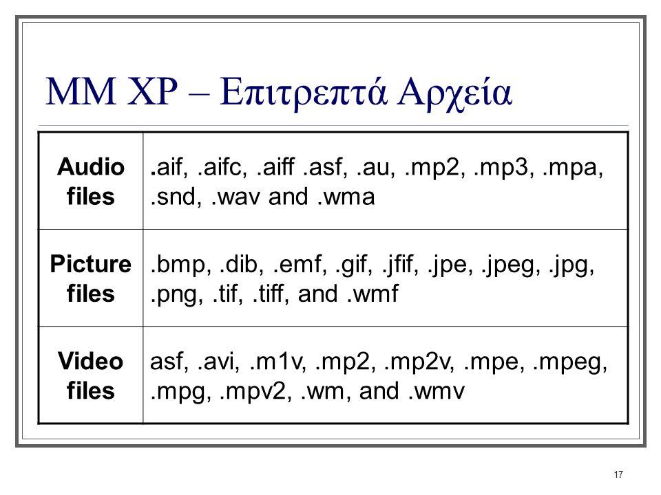 ΜΜ XP – Επιτρεπτά Αρχεία