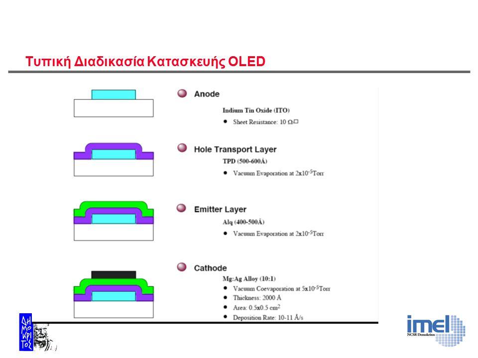 Τυπική Διαδικασία Κατασκευής OLED