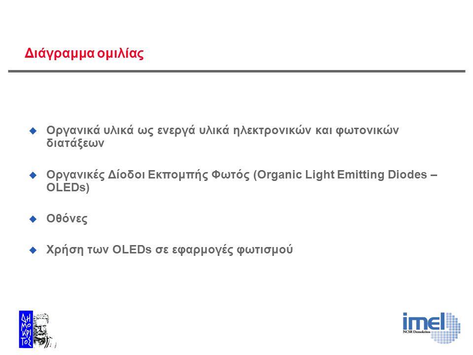 Διάγραμμα ομιλίας Οργανικά υλικά ως ενεργά υλικά ηλεκτρονικών και φωτονικών διατάξεων.