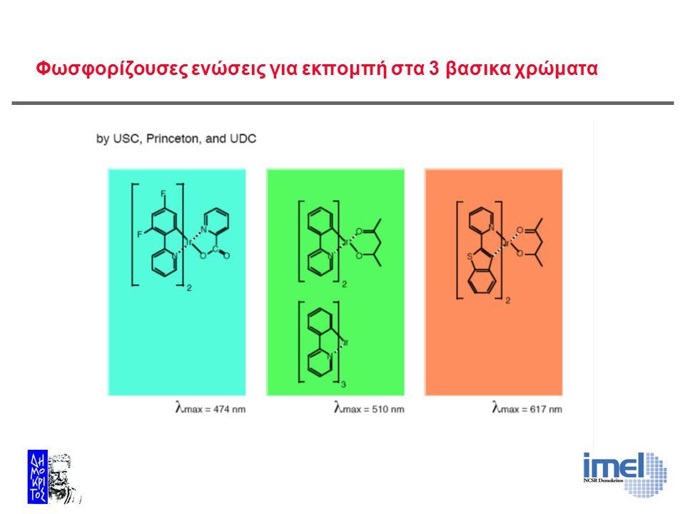 Φωσφορίζουσες ενώσεις για εκπομπή στα 3 βασικα χρώματα