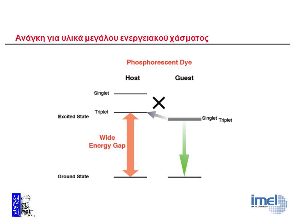 Ανάγκη για υλικά μεγάλου ενεργειακού χάσματος