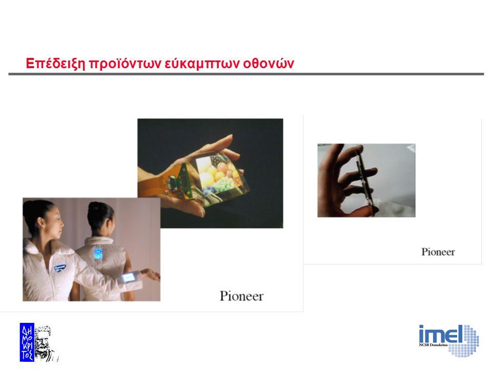 Επέδειξη προϊόντων εύκαμπτων οθονών