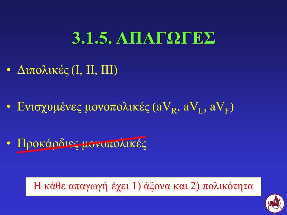 3.1.5. ΑΠΑΓΩΓΕΣ Διπολικές (I, II, III)