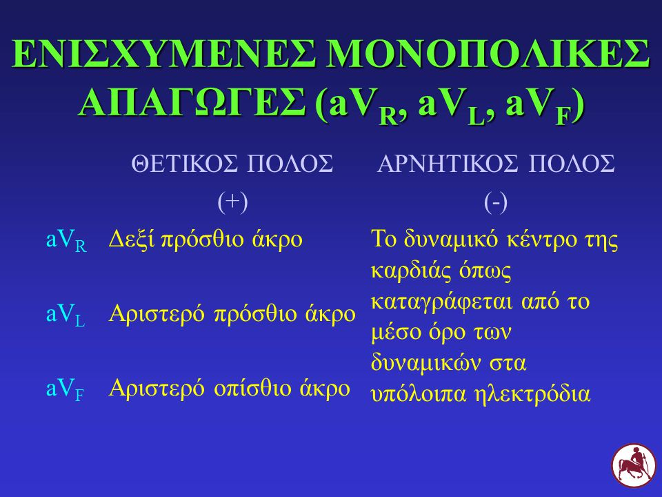 ΕΝΙΣΧΥΜΕΝΕΣ ΜΟΝΟΠΟΛΙΚΕΣ ΑΠΑΓΩΓΕΣ (aVR, aVL, aVF)