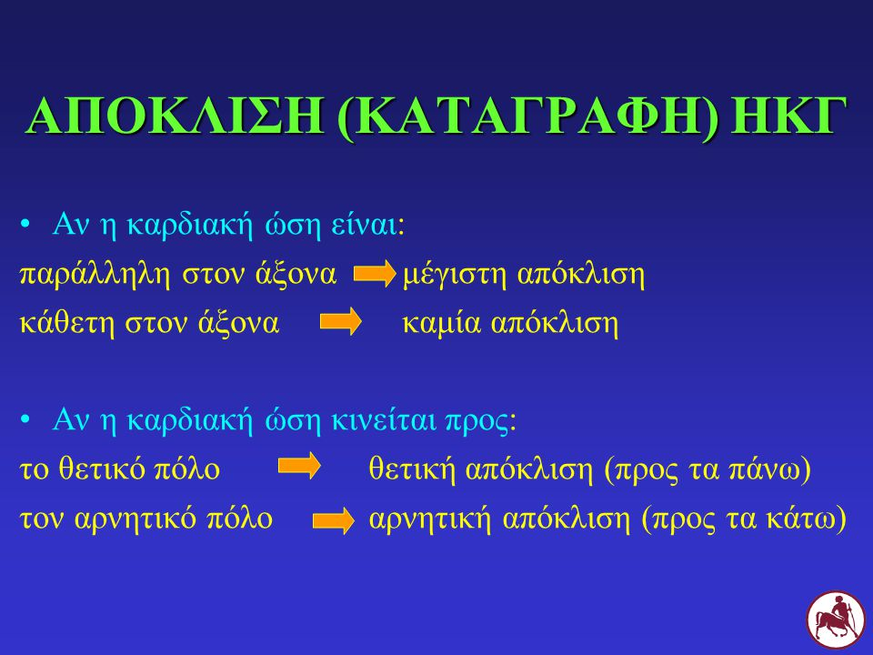 ΑΠΟΚΛΙΣΗ (ΚΑΤΑΓΡΑΦΗ) ΗΚΓ
