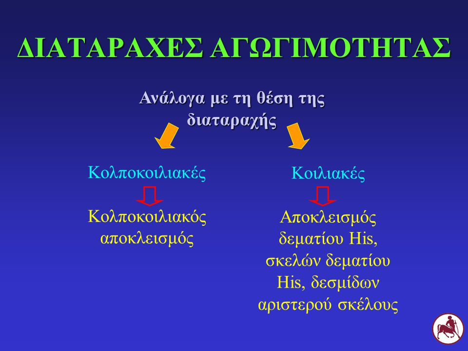 ΔΙΑΤΑΡΑΧΕΣ ΑΓΩΓΙΜΟΤΗΤΑΣ